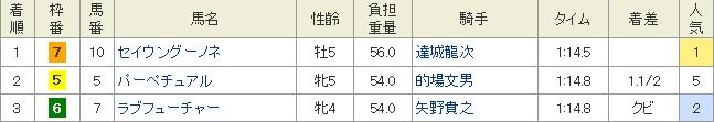 Baidu IME_2014-11-12_22-4-35
