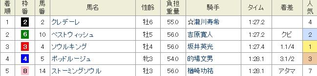 Baidu IME_2014-11-12_22-11-17