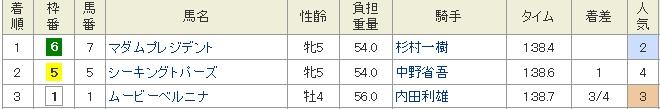 Baidu IME_2014-12-10_18-7-4