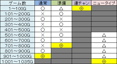 g_zone.jpg