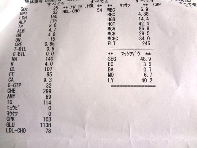 2013年08月度の採血結果