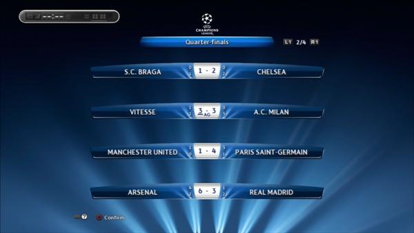 2年目UEFA CL準々決勝対戦結果