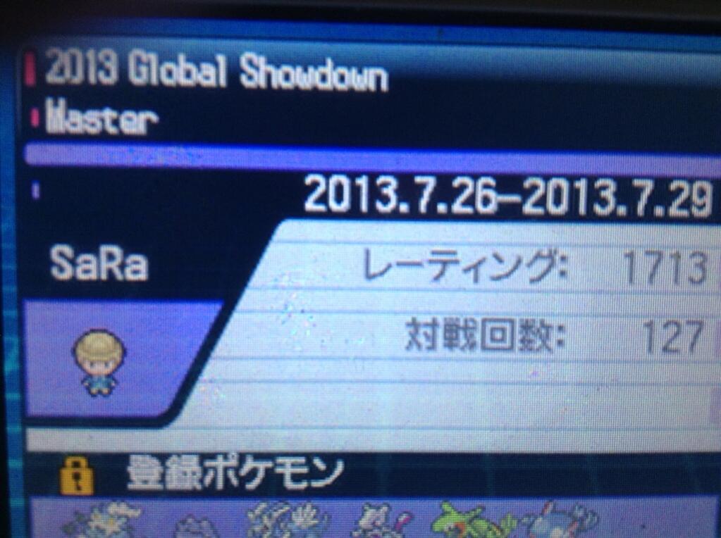 グローバルショーダウン