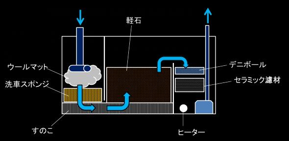 図1_convert_20141101221527