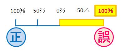 50zougen-100.png