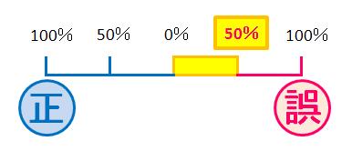 50zougen-50.png