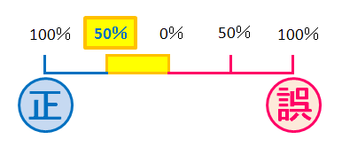 50zougen50.png