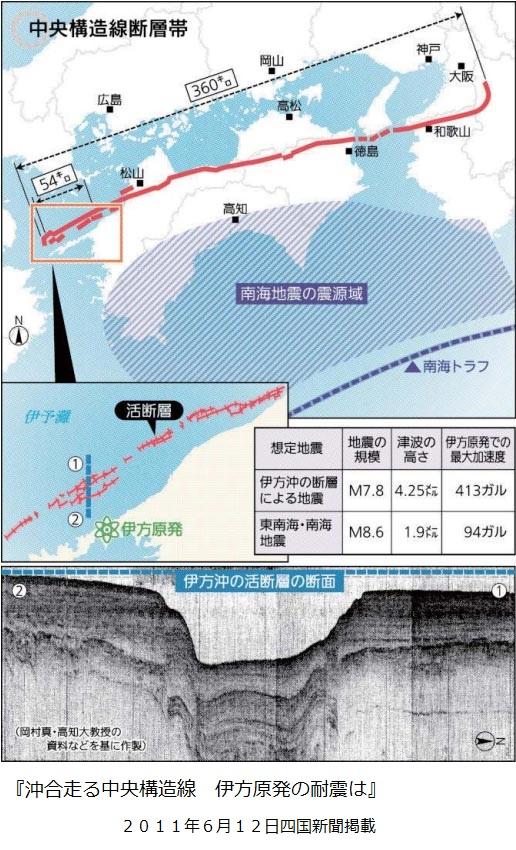 沖合走る中央構造線 伊方原発の耐震性は 20110612