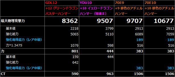 130904_GDL12_YDU10_70E9_70E10.png