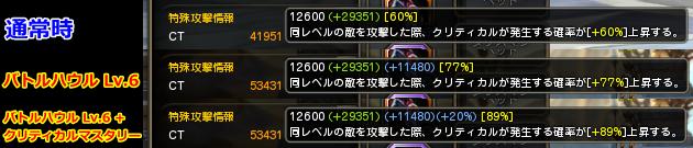 130829_★ラスティン★_クリテイカル発生率