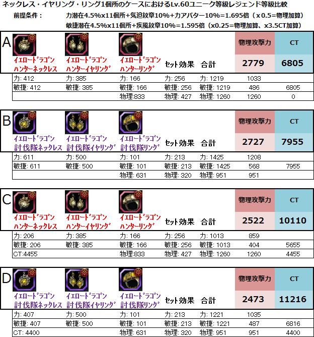 130829_ネックレスイヤリングリング比較