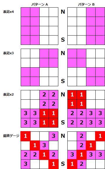 130904_GN_地面のトラップパターン表