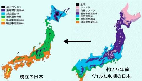 現在の日本と2万年前の日本を比較