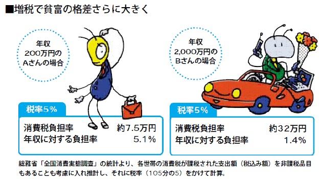 消費税-1-