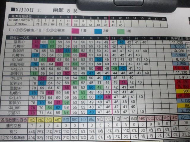 0810函館8