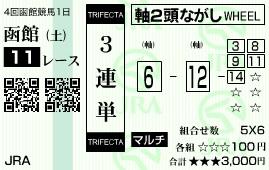 0817函館11(不的中)