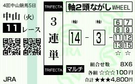 0917中山(不的中)