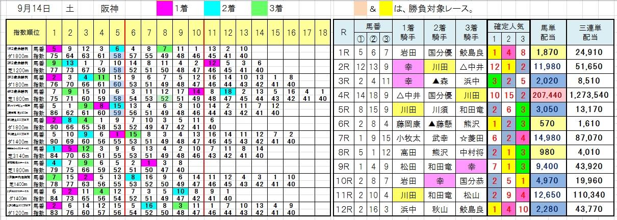 0914阪神
