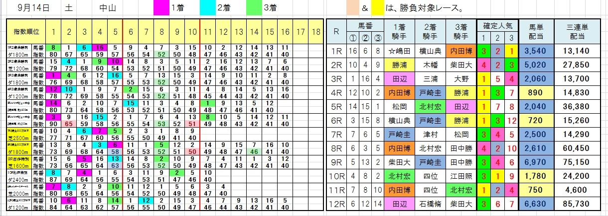 0914中山