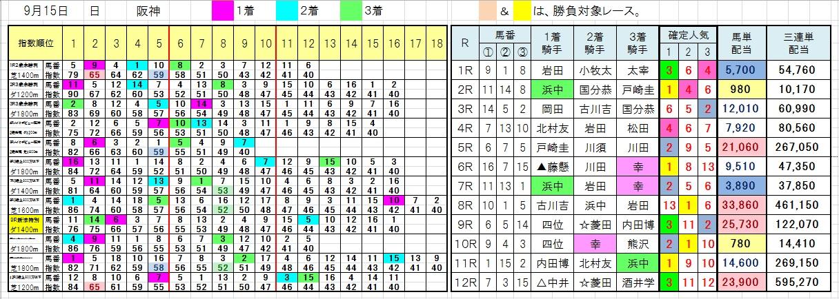 0915阪神