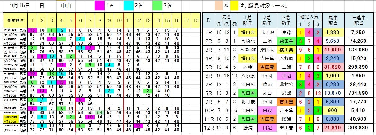 0915中山
