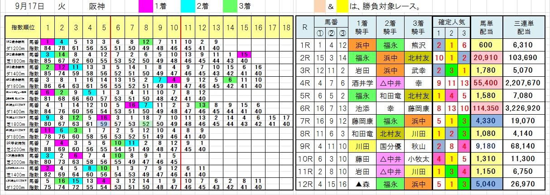 0917阪神