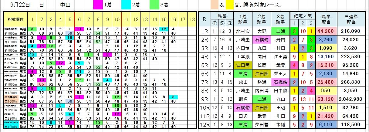 0922中山