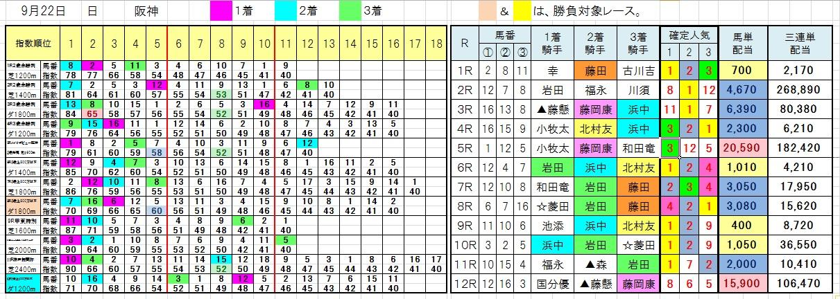 0922阪神