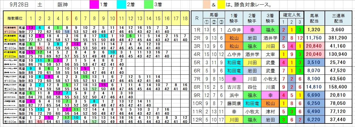 0928阪神