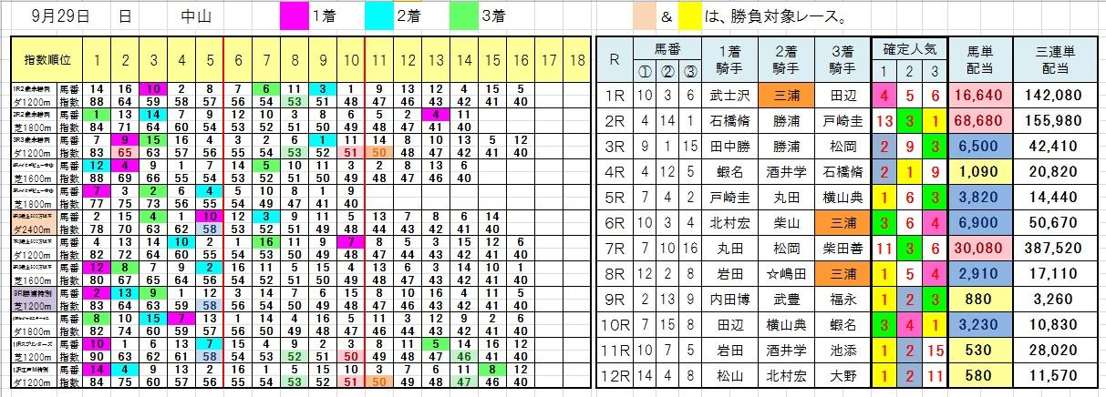 0929中山