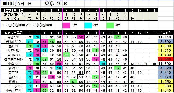 1006東京10