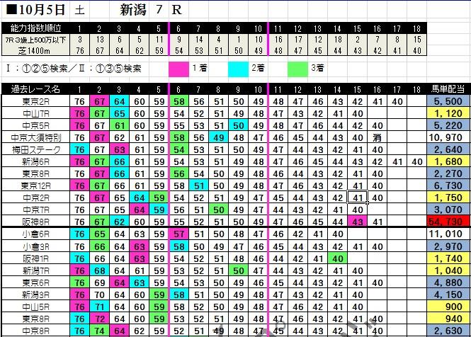1005新潟7
