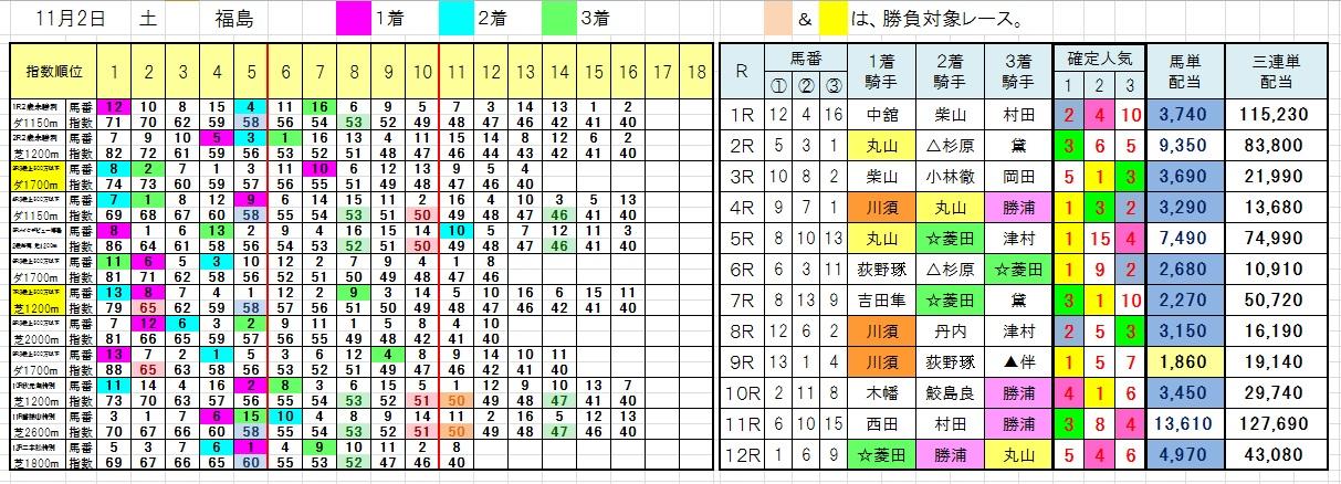 1102福島