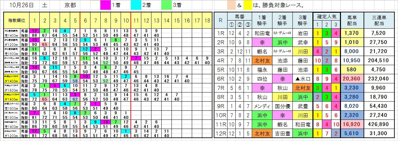 1026京都