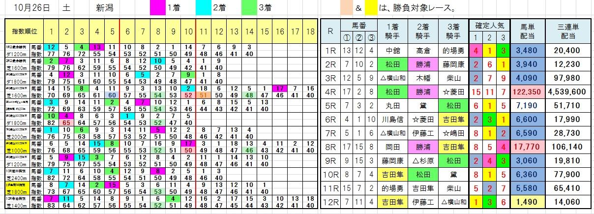 1026新潟