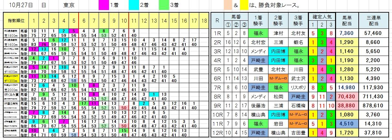 1027東京