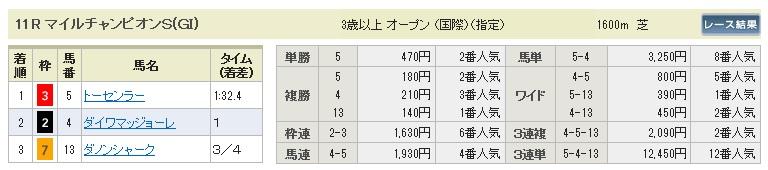 1117京都11