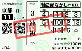 1117京都11(三連複1)