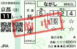 1117京都11(馬連)