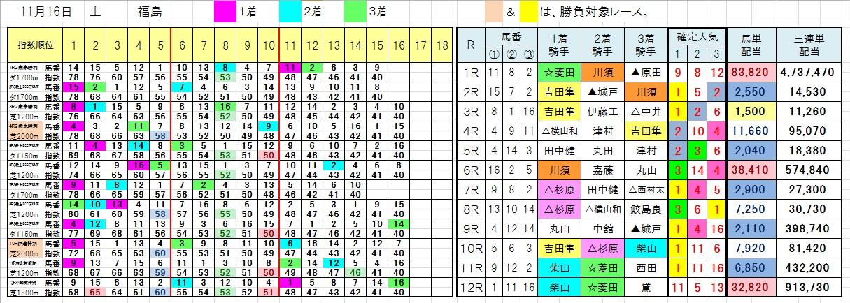 1116福島