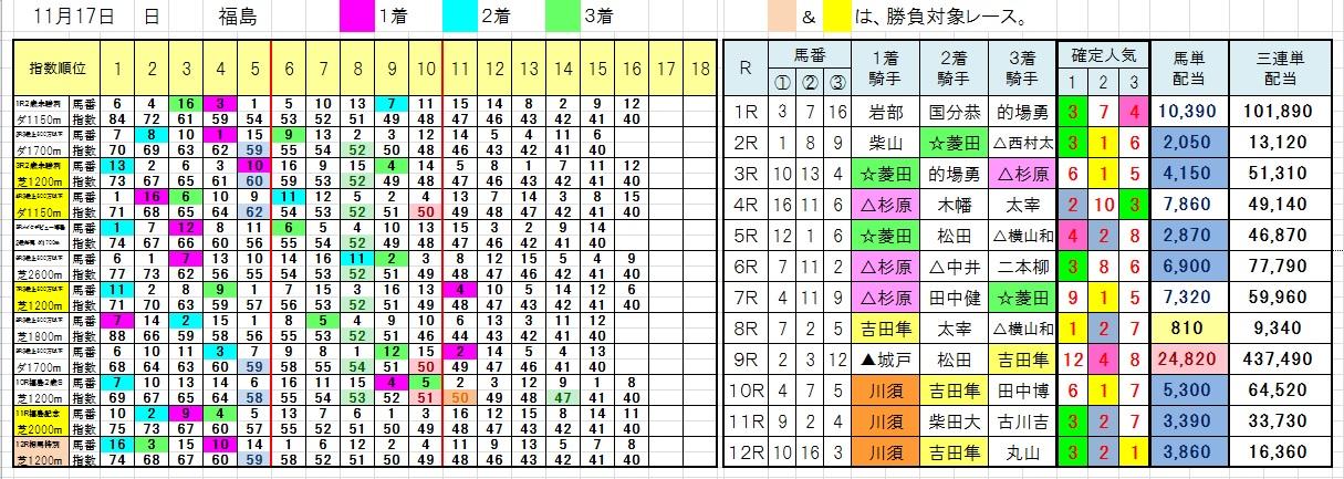 1117福島