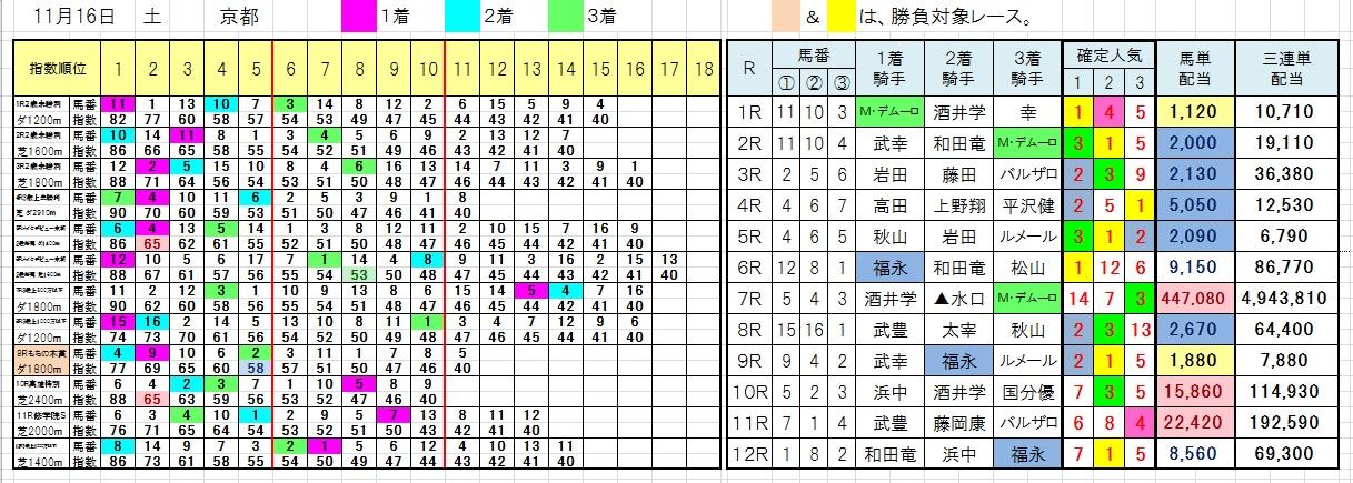 1116京都