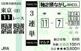 1124ジャパンカップ(2)