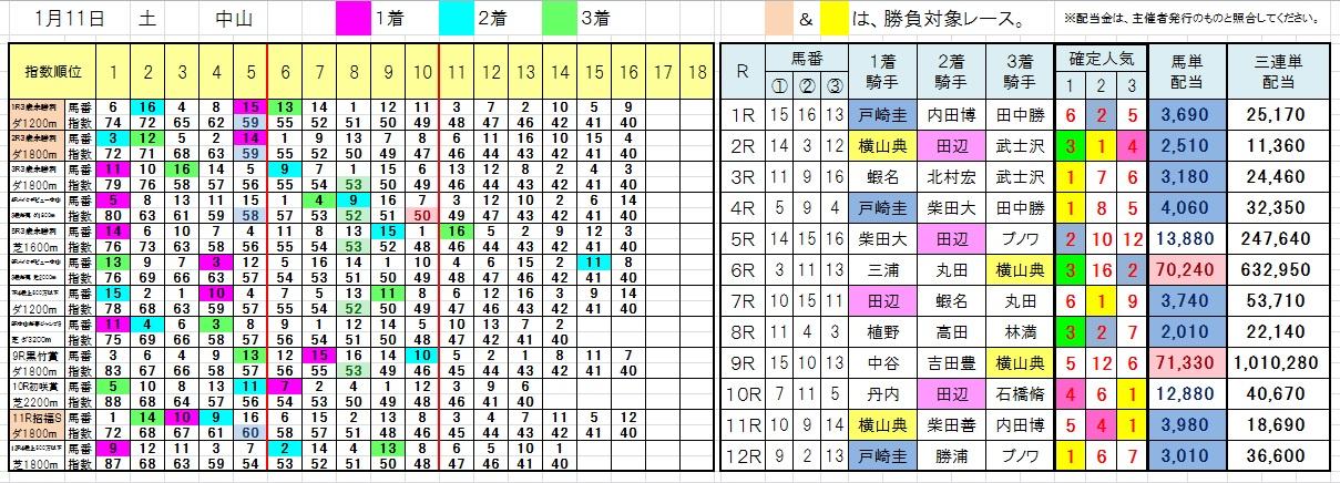 0111中山