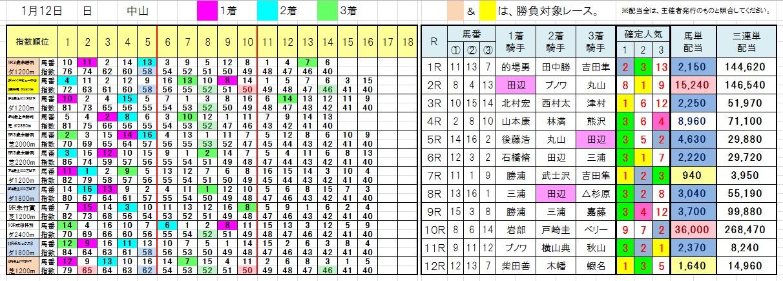 0112中山