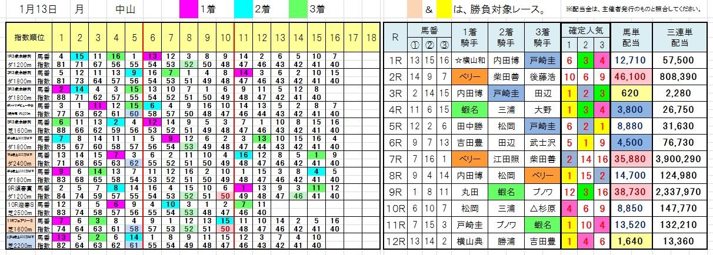 0113中山
