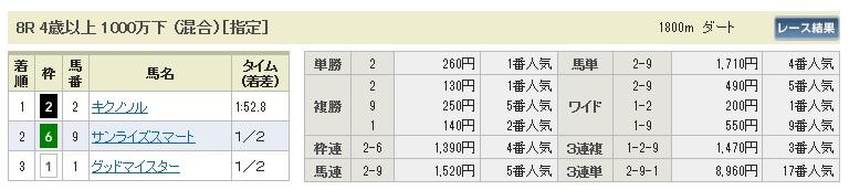 0125京都8