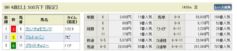 0126中京9