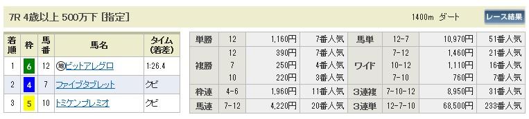 0202東京7