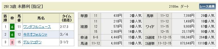 0201東京2